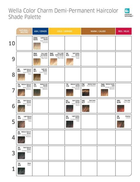 colour chart of the hair colour brand wella koleston 25 best ideas about wella color charm chart on pinterest