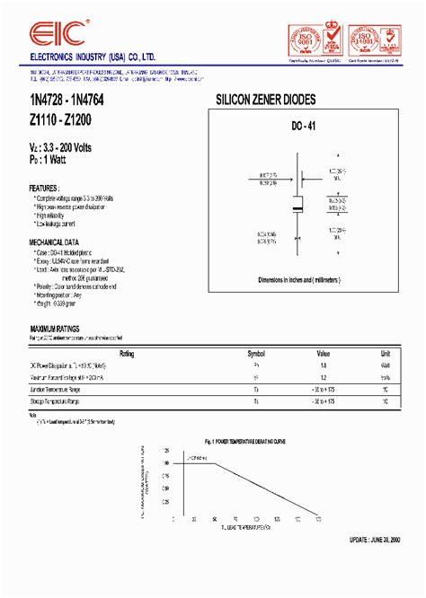 datasheet of zener diode zener diode datasheet images