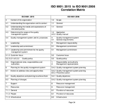 04 A Iso 9001 2015 Checklist Iso 9001 2015 Checklist Excel Template