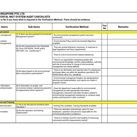 safety audit report template safety audit report template and site safety audit report