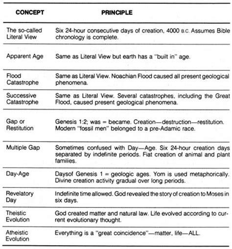 genesis chapter 1 summary pun 6 1 htm