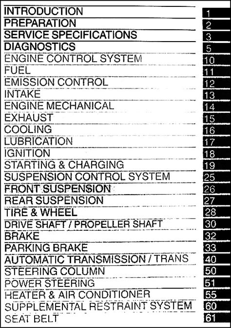 motor auto repair manual 2004 lexus es transmission control service manual pdf 2004 lexus es engine repair manuals 2004 lexus es330 engine 2004 lexus