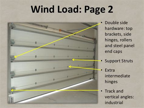 Garage Door Support Strut by How To Specify Garage Doors For Architects Developers