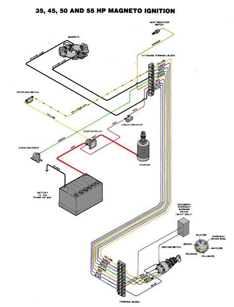 guf  boat wiring diagrams basic