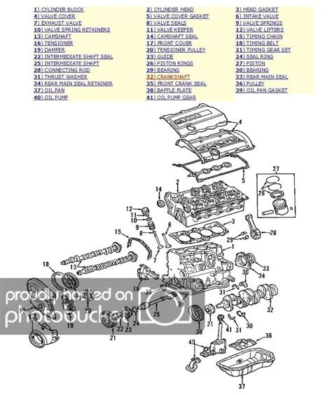 2003 Vw Passat 1 8 T Engine Diagram