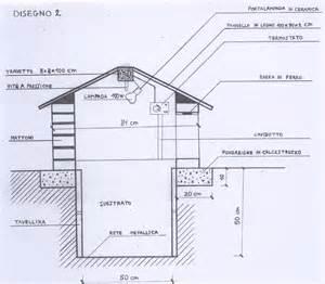 gabbie per tartarughe di terra costruire un recinto e rifugio per tartarughe terrestri