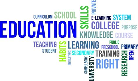Education In India Essay by Essay About Present Education System In India Official Website