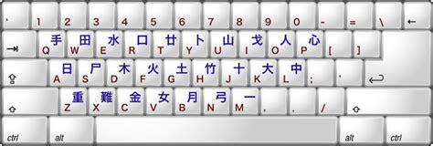 keyboard layout changes suddenly 倉頡輸入法 倉頡字母與鍵位 维基教科书 自由的教学读本