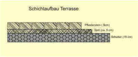 Grundsteuer Bei Erbpacht by Terrassenplatten Unterbau