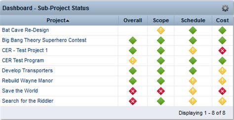 regoxchange program dashboard sub project status oracle