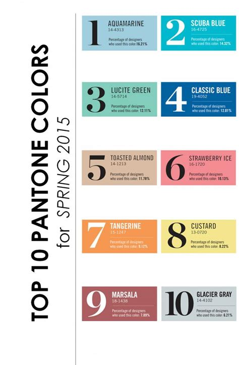 top 10 color trends for spring summer 2015 hot beauty health top 10 pantone colors for spring 2015 weddbook