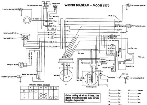 honda st70 motorcycle wiring diagram all about wiring