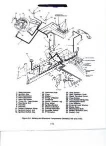tecumseh wiring diagram wiring diagram and hernes