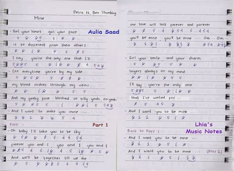 tutorial gitar mine petra sihombing arti lirik despacito bliblinews com