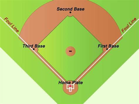 softball diagram fielding diagram softball field diagram template