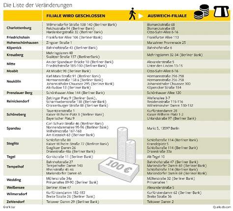 liste deutscher banken diese bankfilialen werden in berlin geschlossen berlin