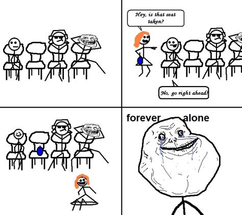 Meme Forever Alone - forever alone related keywords forever alone long tail