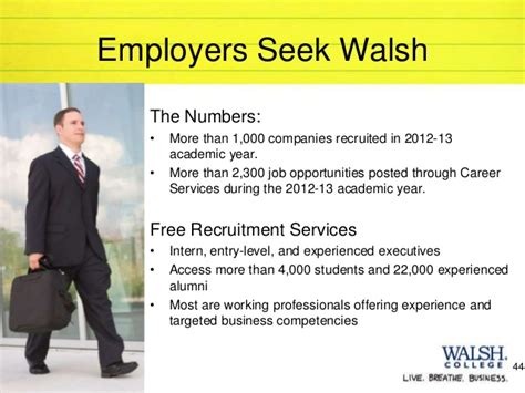 Walsh College Mba Price by Linkedin 101 For Business Professionals