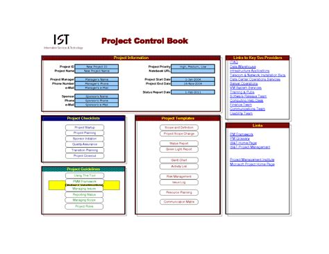 Program Management Process Templates Escalation Process Project Management Excel Project Management Process Template
