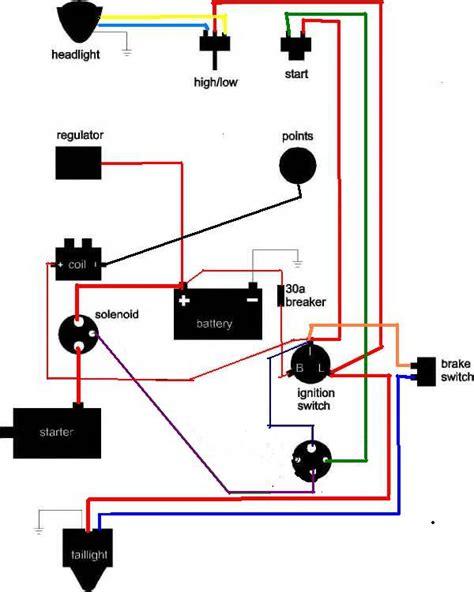shovelhead starter wiring diagram shovelhead get free