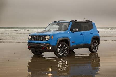july car sales   news world report