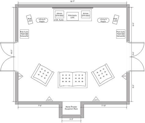 home theater room floor plans view topic