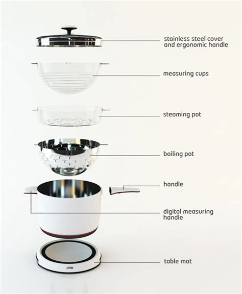 utensili professionali cucina utensili per la cucina professionali 1 5 utensili per