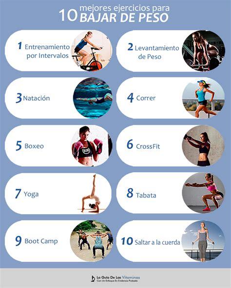 imagenes comicas bajar de peso los 10 mejores ejercicios para bajar de peso la gu 237 a de