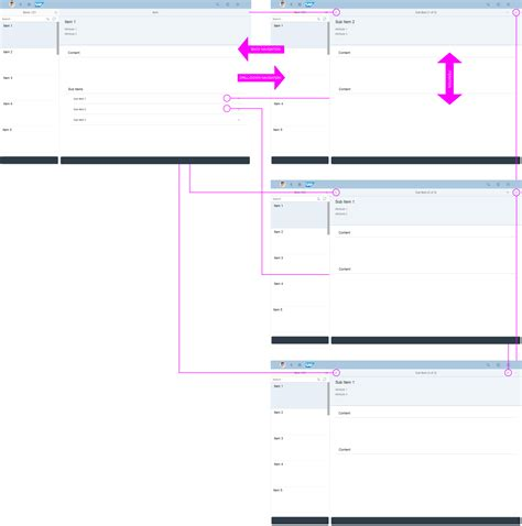 screen layout design guidelines split screen layout sap fiori design guidelines
