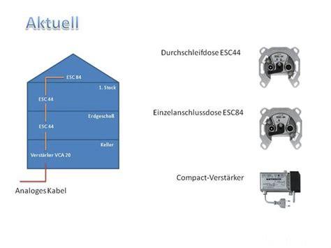 Stromkabel Unterputz Verlegen 5354 by Kabel Unterputz Verlegen Leitungen Kabel Unter Putz