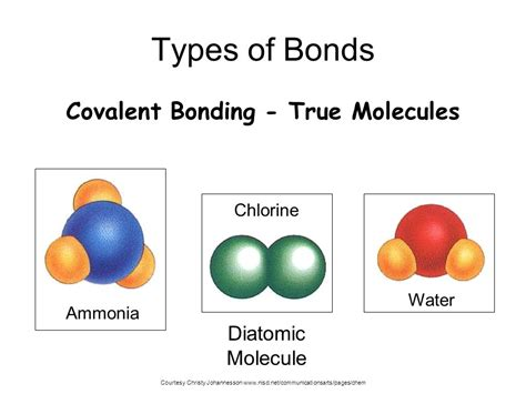 electrons in atoms courtesy christy inorganic nomenclature ppt download