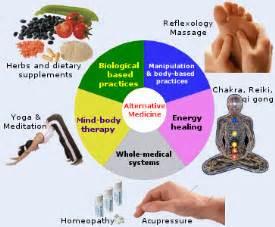 Alternative Medicine Essay by Alternative Treatment For Diabetes