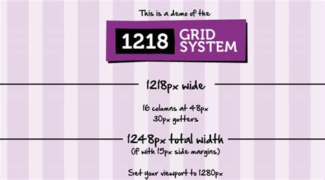 grid layout css framework 7 css grid layout frameworks for responsive web design