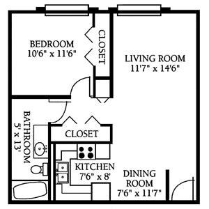 100 backyard apartment floor plans dallas tx apartment cathedral garden apartments dallas tx apartment finder