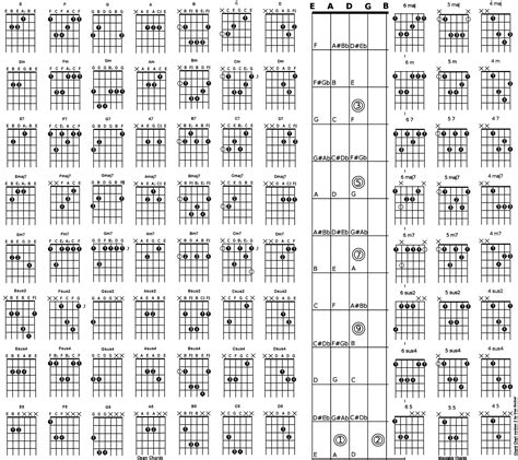 guitar chord diagram chord chart acoustic guitar chord chart
