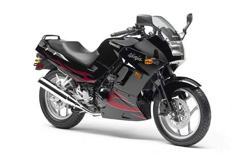 Motorrad Kawasaki 250 kawasaki 250 review pros cons specs ratings