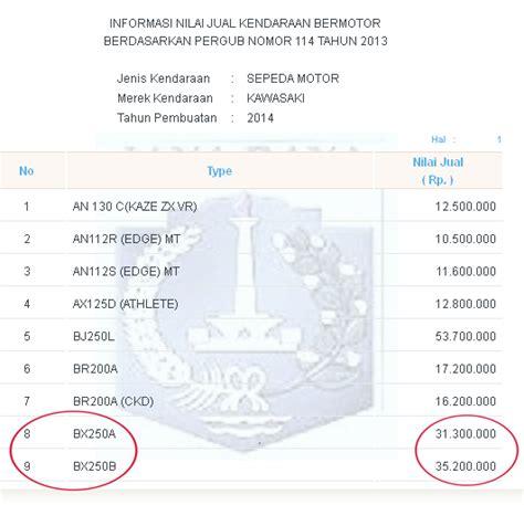 Harga Atlas Global harga awal kawasaki 250 rr mono hanya rp 31 jutaan