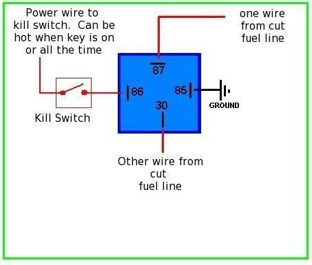 bosch 4 pin relay wiring diagram wiring diagram and