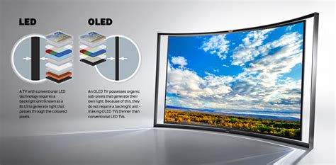 what is oled tv discover oled tv from samsung