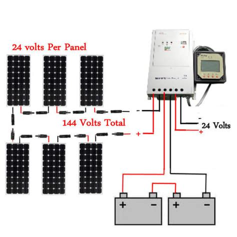 solar panel setups how to set up a basic solar energy system in 4 easy steps
