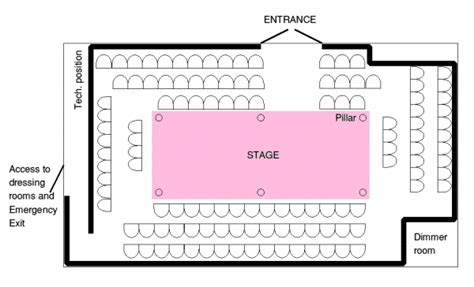 arena stage diagram diagram of the arena theatre venue 119 gt 121 montgomery