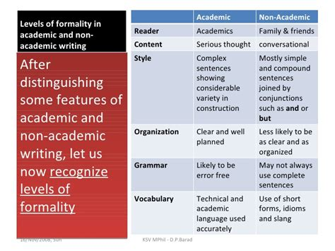 essay structure monash structure of an essay for beginners essay structure