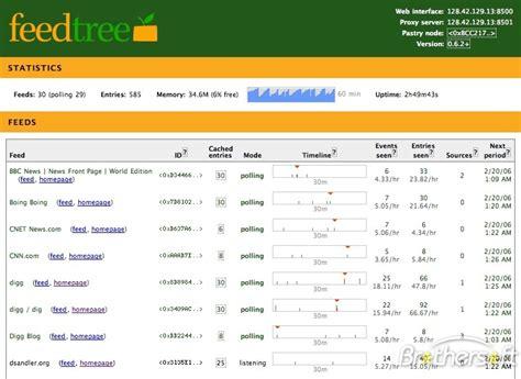 download free proxy unblock websites web proxy tv myideasbedroom com