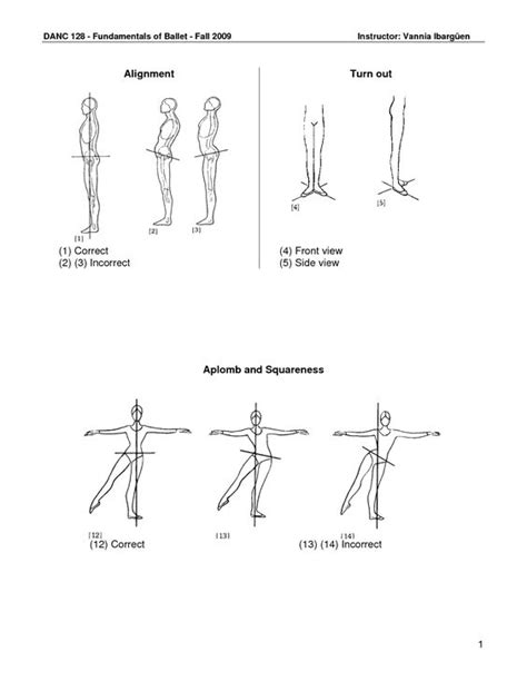 trsm floor plan ballet dance moves names all ballet moves and positions