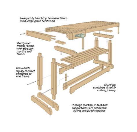 traditional woodworking magazine depols now is wood magazine workbench plans