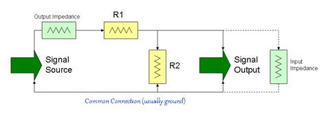 two resistor voltage divider basic electronics for audio part 2 series or parallel the world of wogg