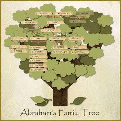 printable family tree of abraham fighting for another s future dr brian nall