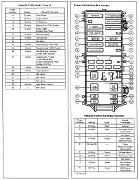 saab    turbo dohc ho cyl repair guides circuit protection fuses autozonecom