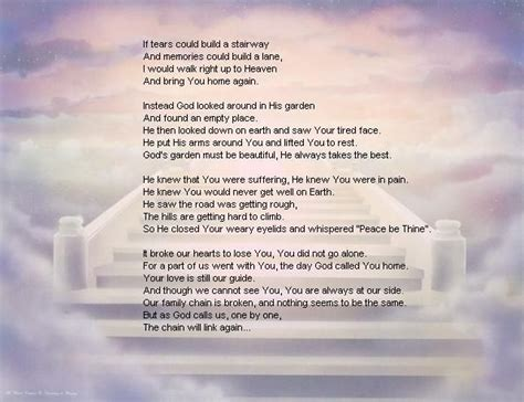 Birthday Quotes For Someone Who Has Away Happy Birthday Quotes For Brother In Law Who Passed Away