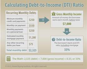 debt to income ratio for home loan archives palaceprogram